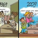 Decálogo de cómo NO educar