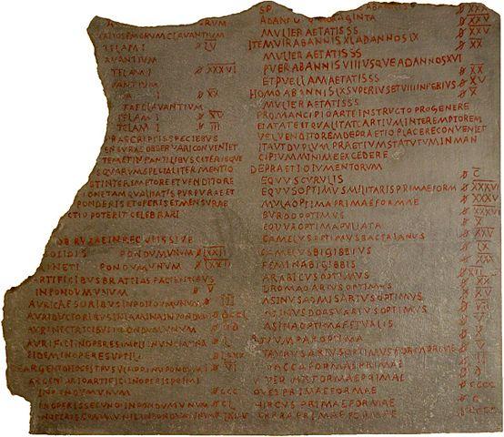 Precios y salarios de la antigua Roma [Lista]