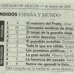 He vivido 43 años engañado, resulta que Teruel no es de Aragón