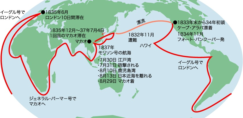 Viajes de Otokichi