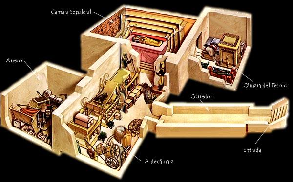 Tumba Tutankhamón